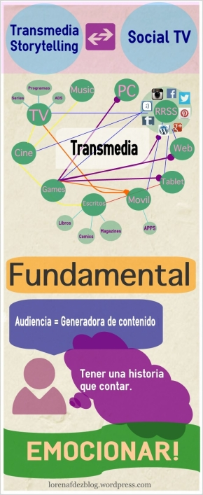 transmedia storytelling social tv